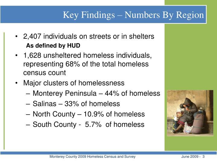 Key Findings – Numbers By Region