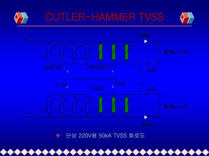 CUTLER-HAMMER TVSS