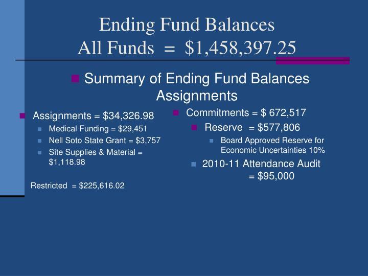 Ending Fund Balances