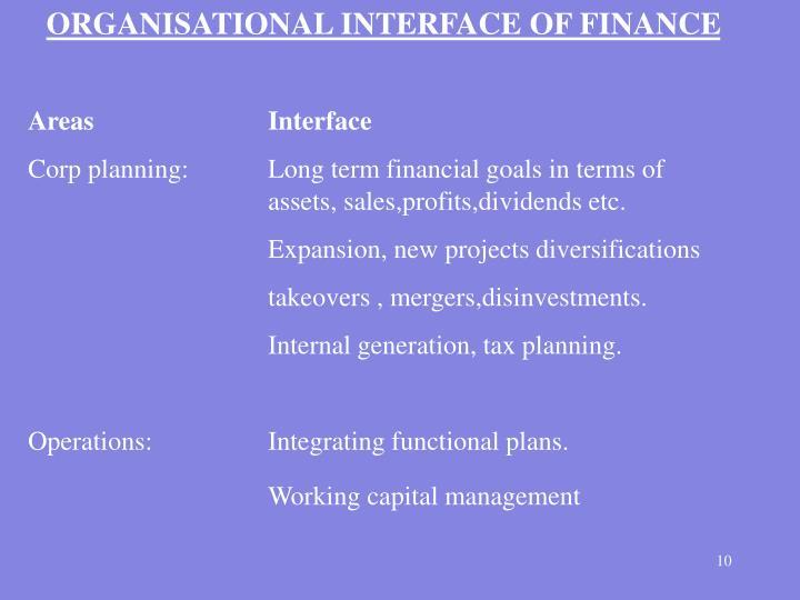 ORGANISATIONAL INTERFACE OF FINANCE