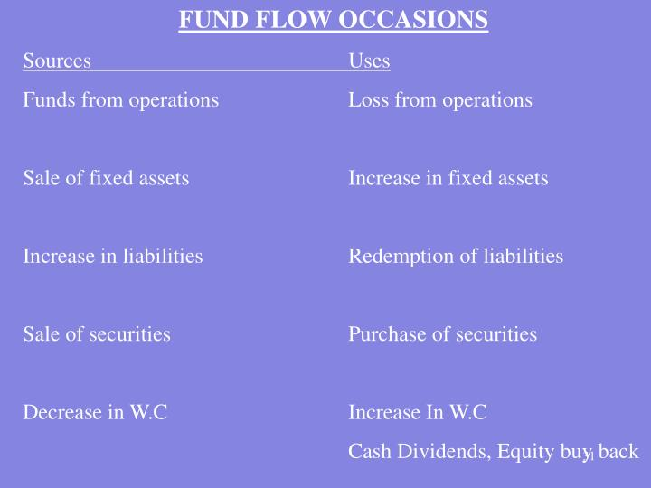 FUND FLOW OCCASIONS