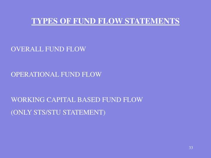 TYPES OF FUND FLOW STATEMENTS