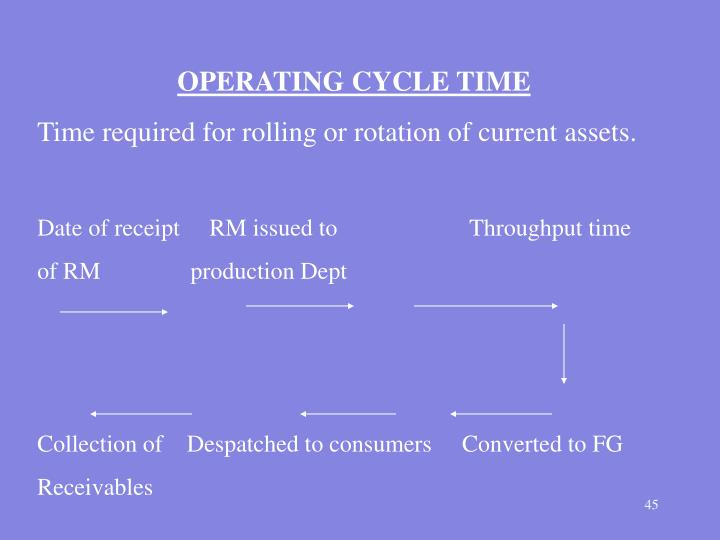 OPERATING CYCLE TIME