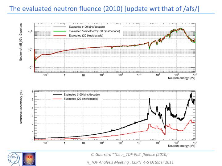 The evaluated neutron fluence (2010) [update