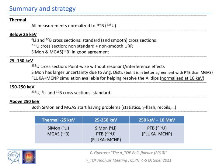 Summary and strategy