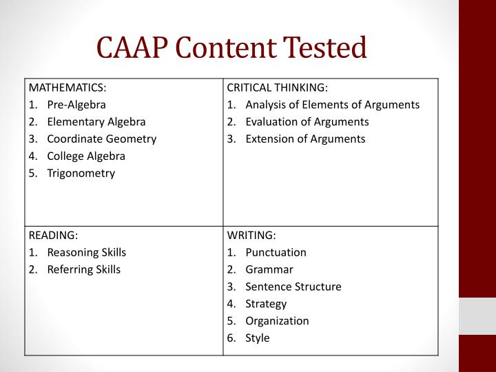 CAAP Content Tested