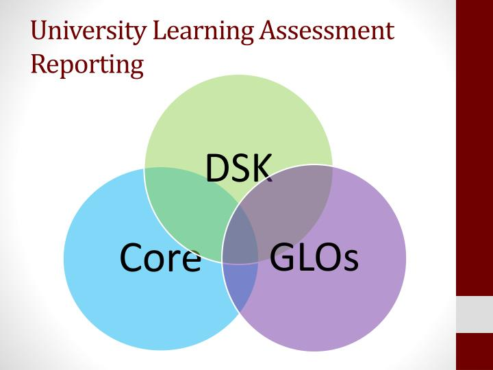 University Learning Assessment Reporting