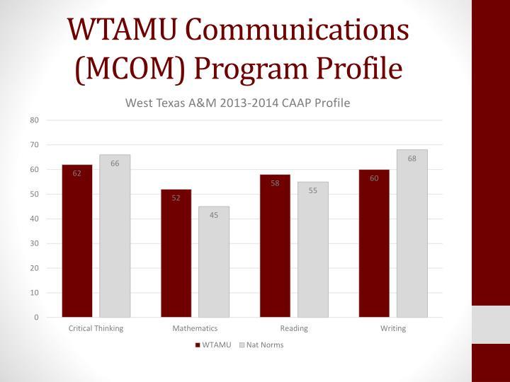 WTAMU Communications (MCOM) Program Profile