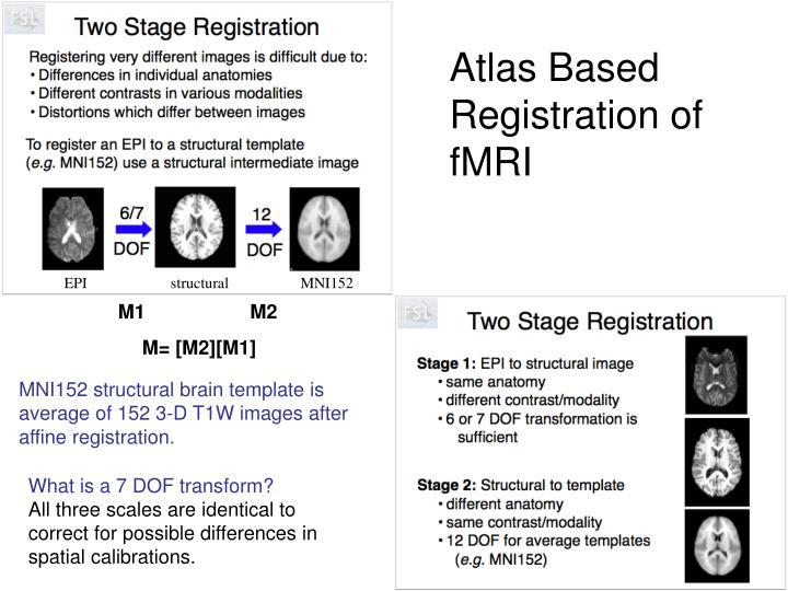 Atlas Based Registration of fMRI