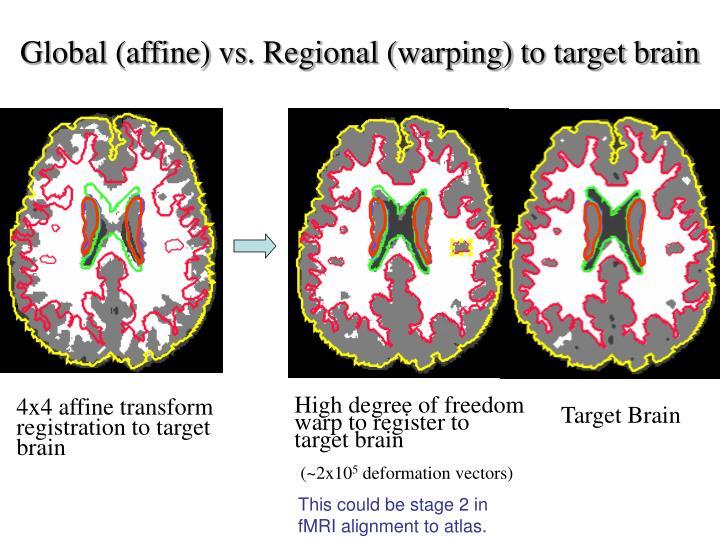 Global (affine) vs. Regional (warping) to target brain