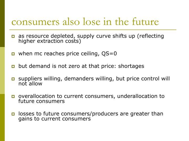 consumers also lose in the future
