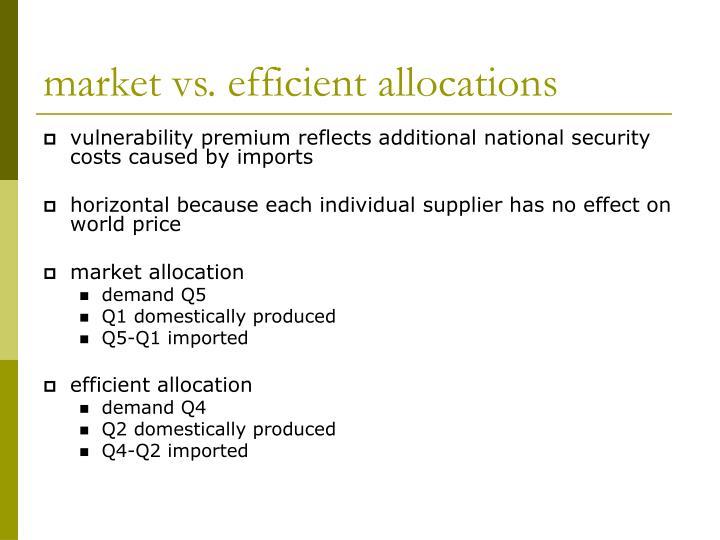 market vs. efficient allocations