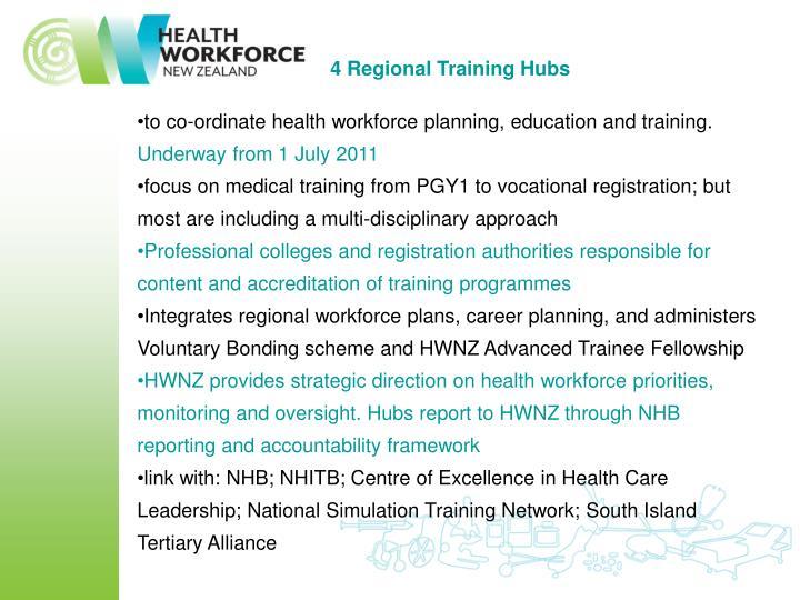 4 Regional Training Hubs