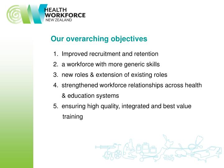 Our overarching objectives