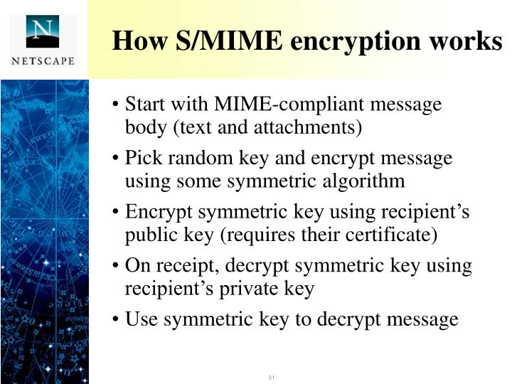 How S/MIME encryption works