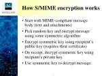 how s mime encryption works