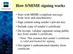 how s mime signing works