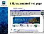 ssl transmitted web page
