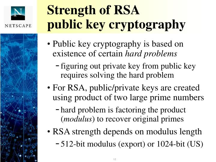 Strength of RSA
