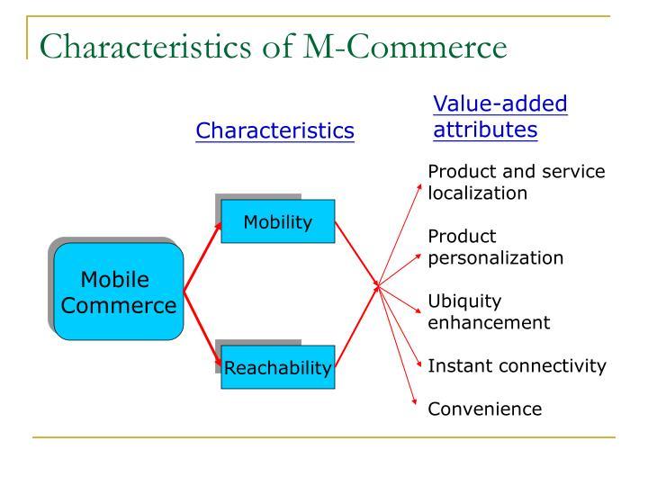 Characteristics of M-Commerce