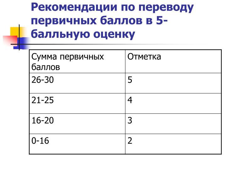 Рекомендации по переводу первичных баллов в 5-балльную оценку