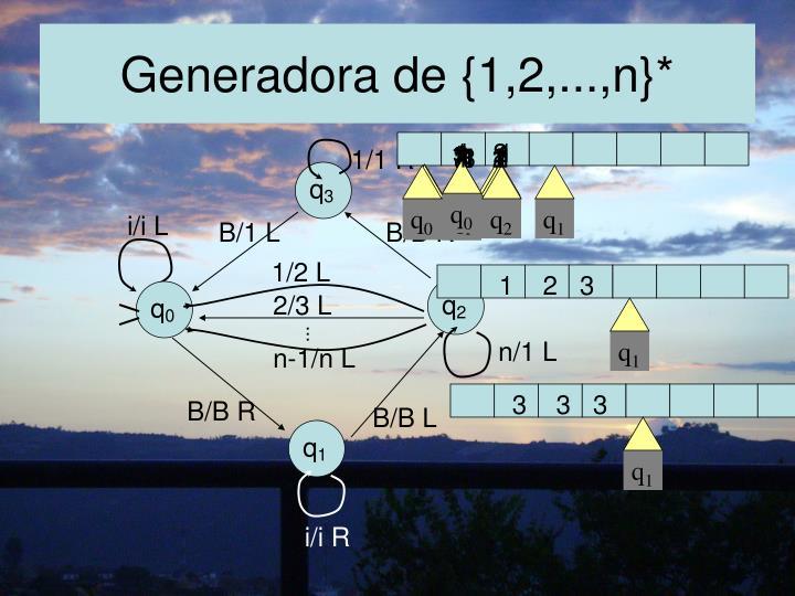 Generadora de {1,2,...,n}*