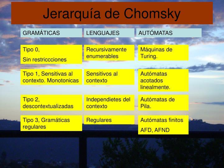 Jerarquía de Chomsky