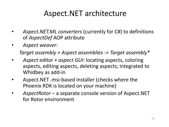 Aspect.NET architecture