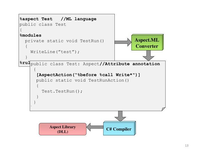 %aspect Test//ML language