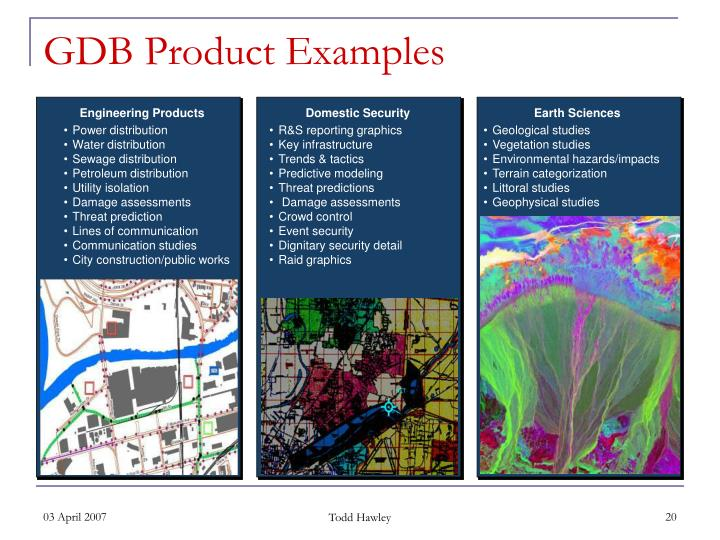 GDB Product Examples