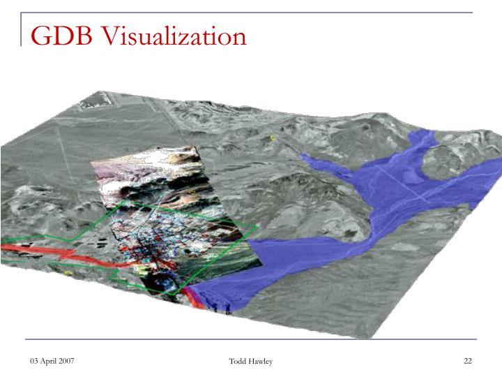 GDB Visualization