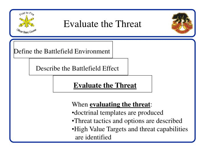 Evaluate the Threat