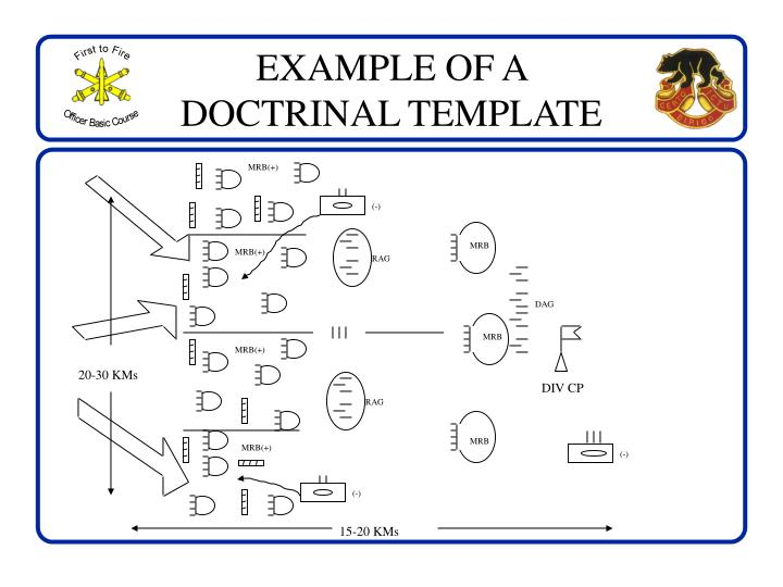 EXAMPLE OF A DOCTRINAL TEMPLATE