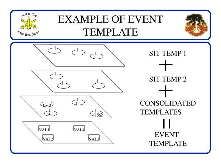 EXAMPLE OF EVENT TEMPLATE