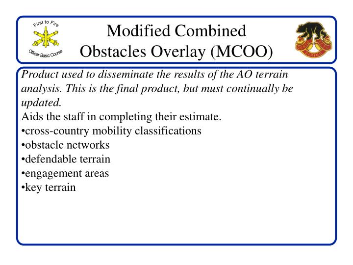 Modified Combined Obstacles Overlay (MCOO)