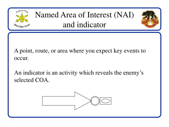 Named Area of Interest (NAI) and indicator