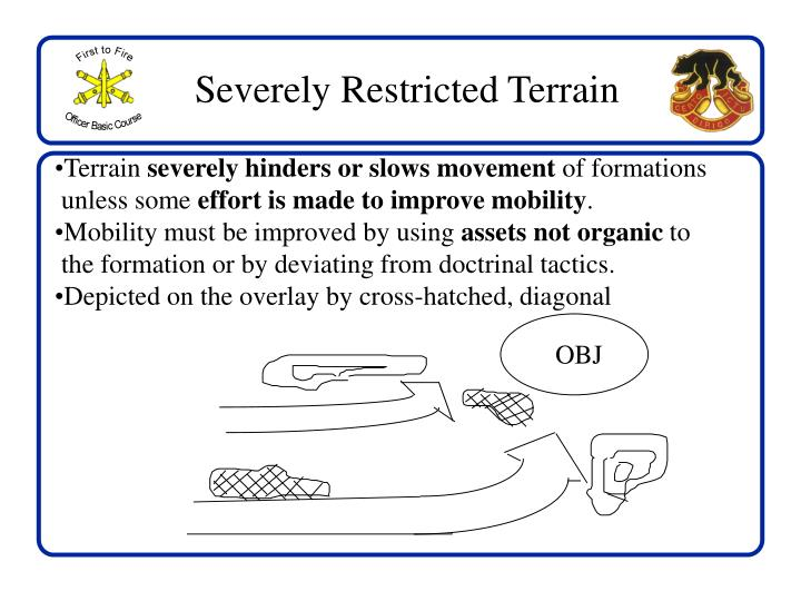 Severely Restricted Terrain
