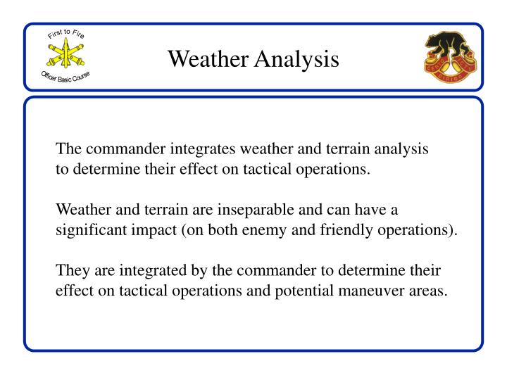 Weather Analysis