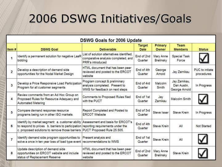 2006 DSWG Initiatives/Goals