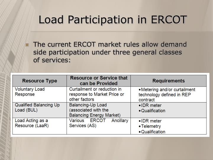 Load Participation in ERCOT