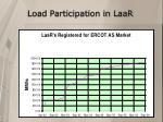 load participation in laar