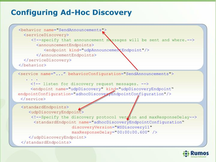 Configuring Ad-Hoc Discovery