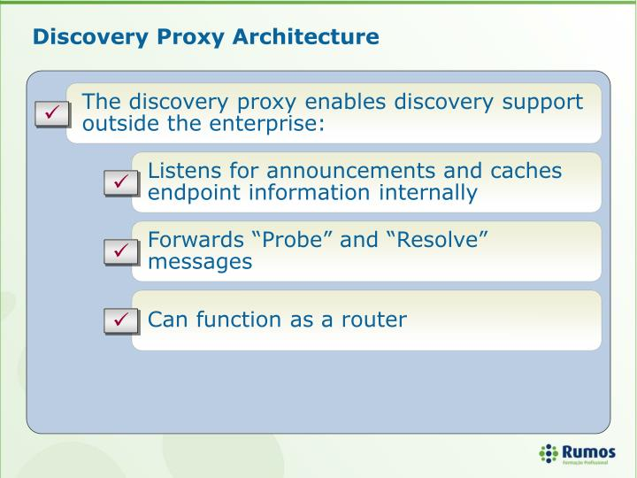 Discovery Proxy Architecture