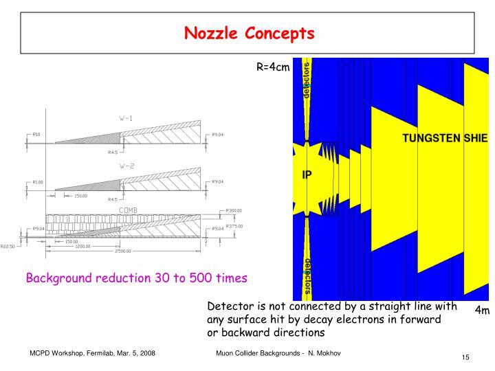 Nozzle Concepts