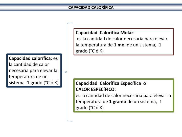 CAPACIDAD CALORÍFICA