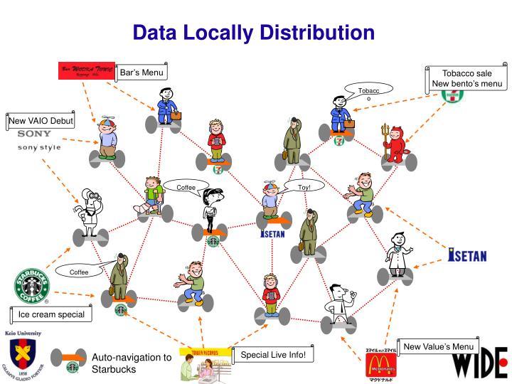 Data Locally Distribution