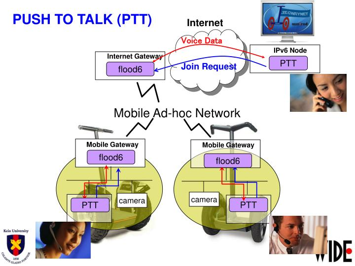 PUSH TO TALK (PTT)