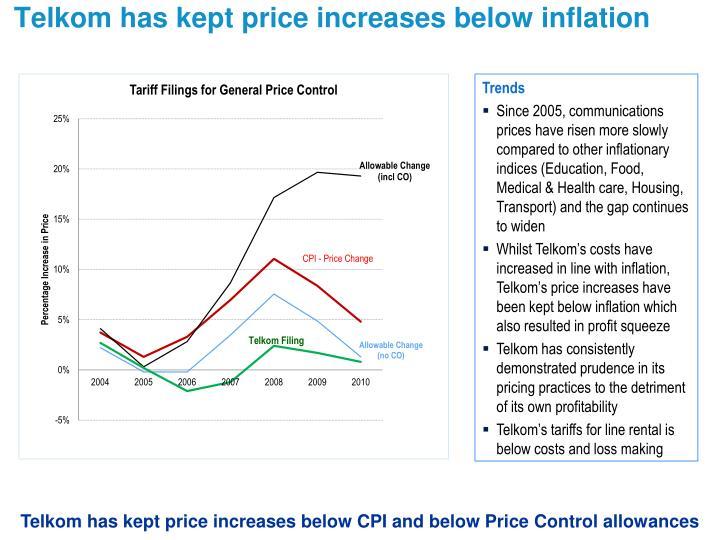 Telkom has kept price increases below inflation