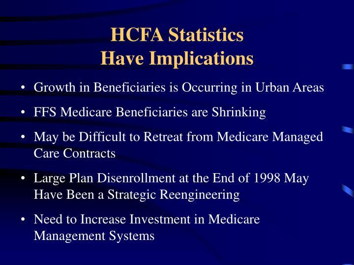 HCFA Statistics