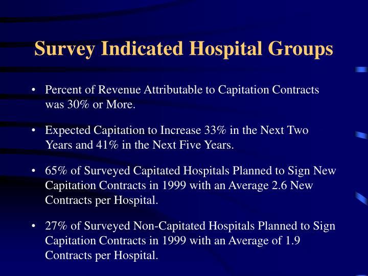 Survey Indicated Hospital Groups